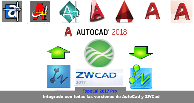 TopoCal 2018 Integrado con todas las versiones de AutoCad y ZWCad